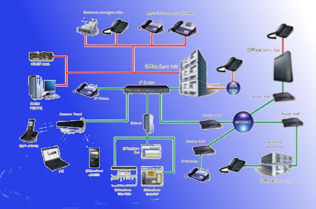 rete-dati